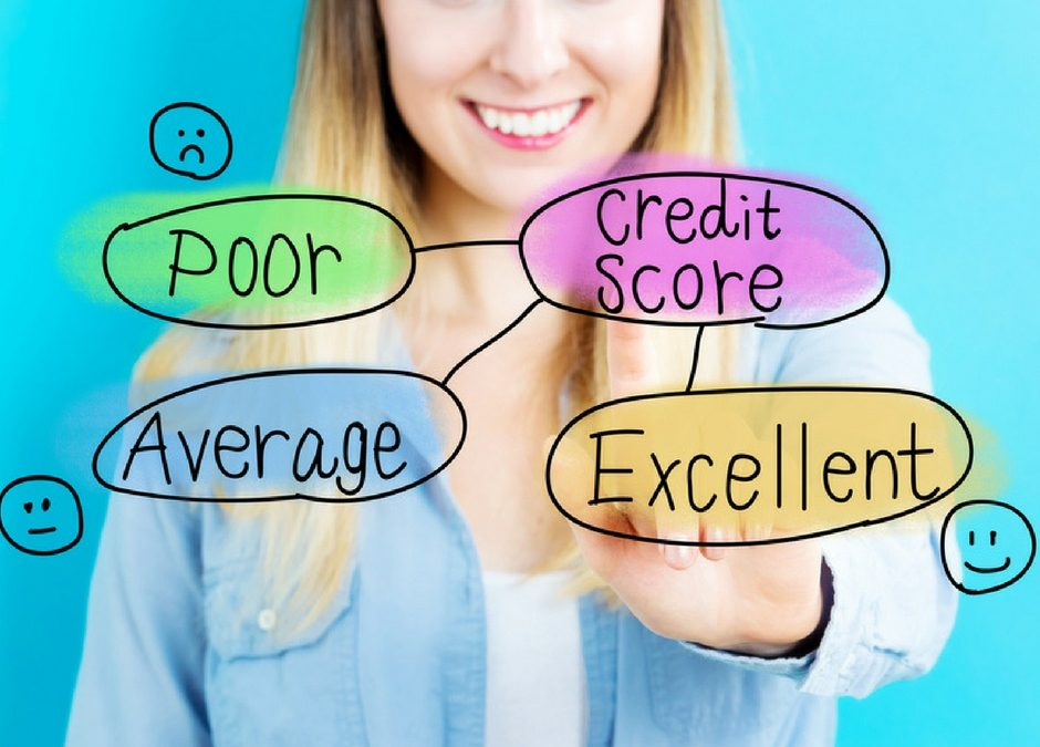 How Your Credit Rating Is Rated